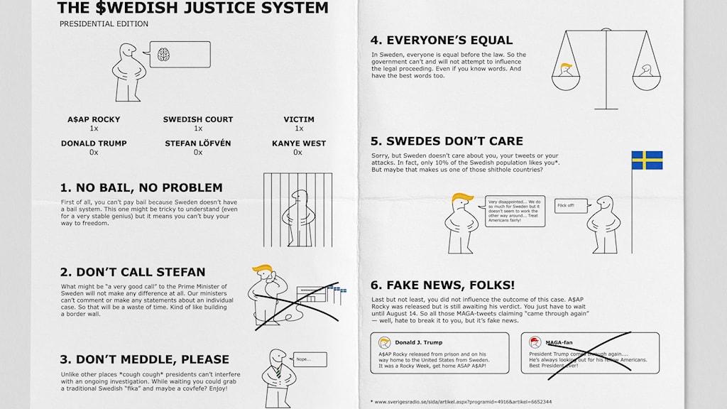 En skiss som ser ut som en ikeamanual. En satir över hur svenskt rättsystem fungerar.