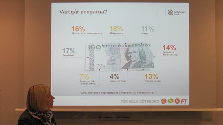 Kommunstyrelsens ordförande Anneli Hulthén framför en graf om vart kommunens pengar går. Foto: Epp Anderson/Sveriges Radio