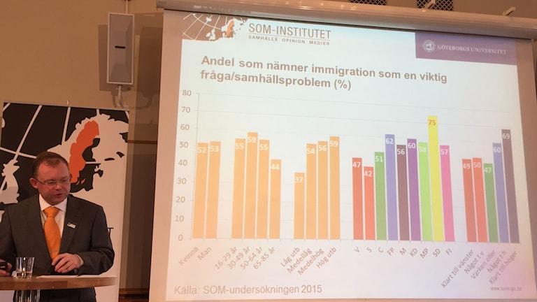 Henrik Ekengren Oscarsson under årets SOM-seminarium.