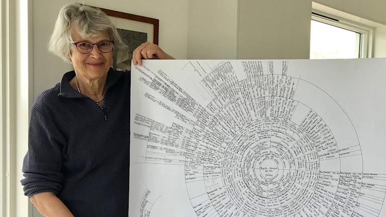 Kvinna med bild av ett släktträd