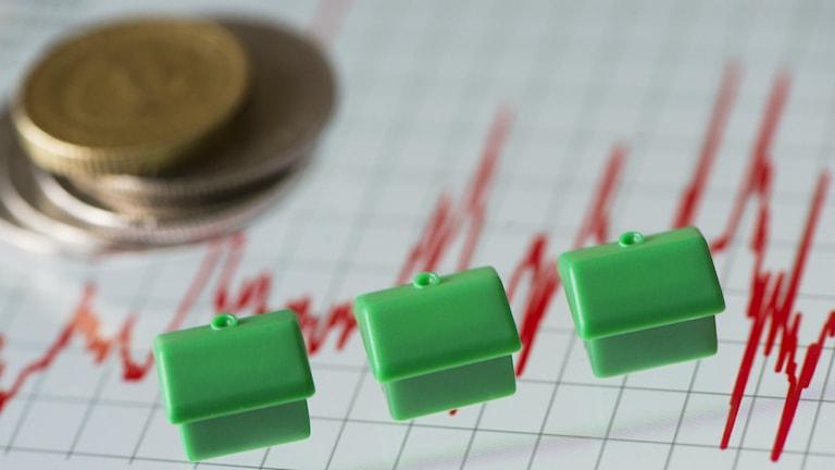 Bostadspriserna ökar