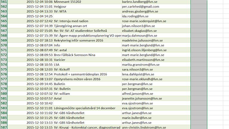 En del av e-posten som det handlar om. Själva listan är allmän handling. Foto Ulla Öhman