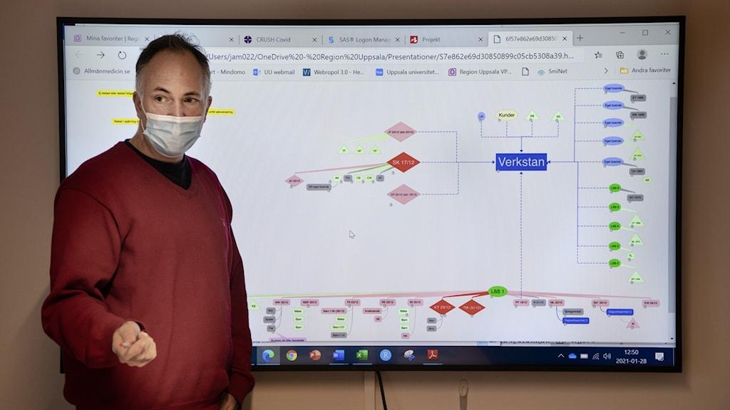 En man med munskydd framför en projektor.