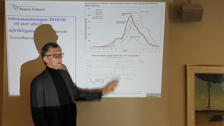 Mats Erntell, smittskyddsläkare på Region Halland.