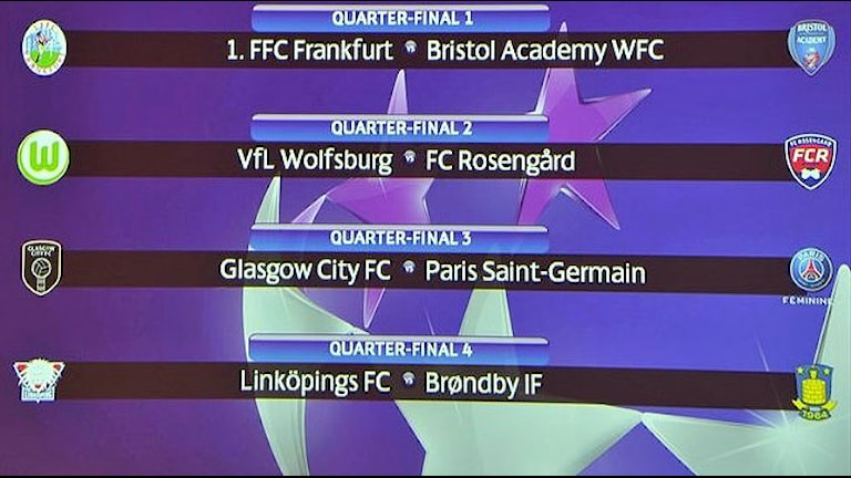 Champions League-kvartsfinalerna