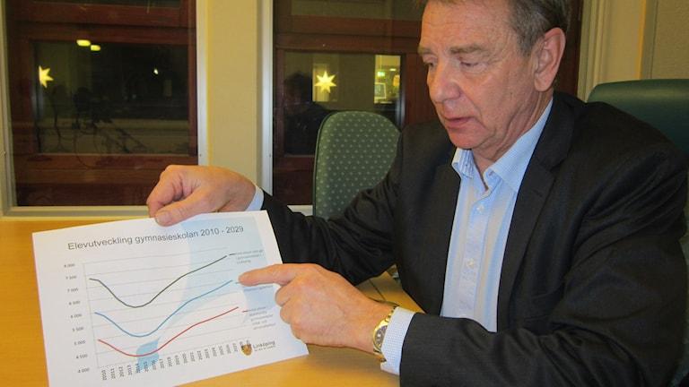 Gymansiekullarna blir större framöver, konstaterar bildningschef Tommy Johansson. Foto: Raina Medelius/Sveriges Radio