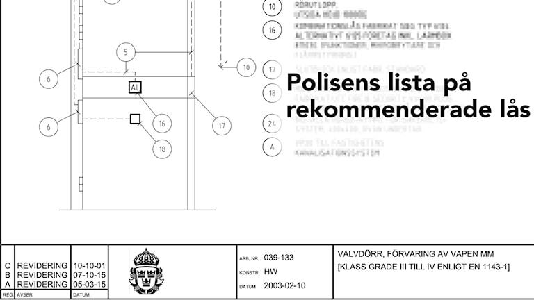 Bland annat kan man hitta information om vilka lås polisen använder sig av.