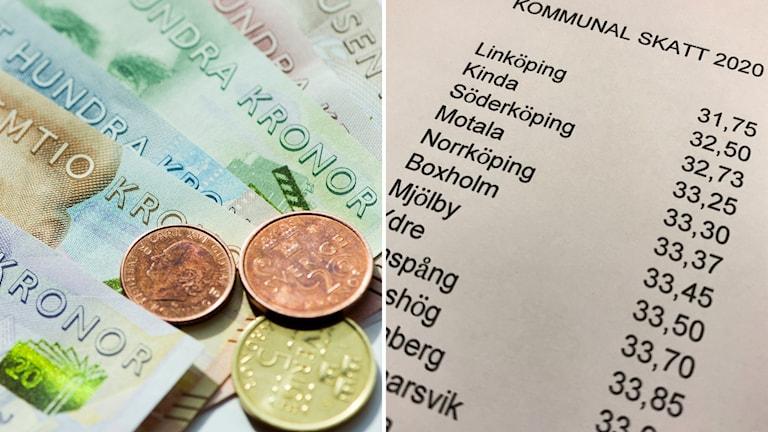 Skattesatser, Kommunal skatt, Östergötland