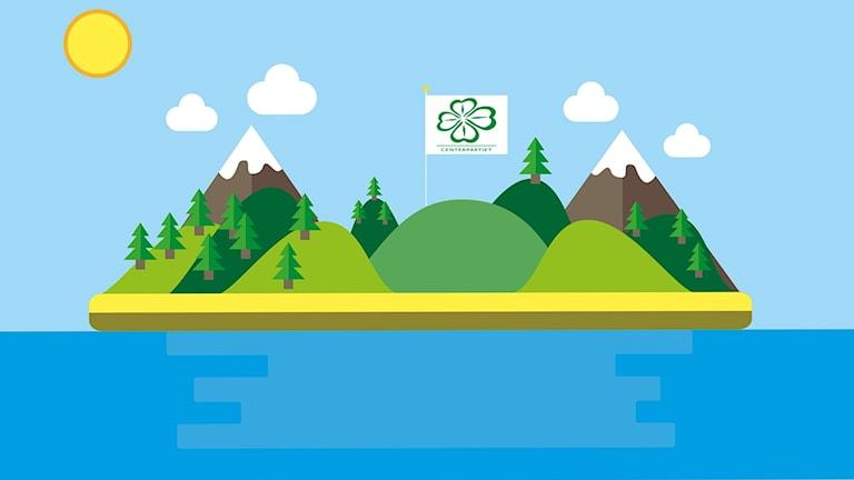 Grafik över en ö med berg och skog med en Centerpartistisk flagga.