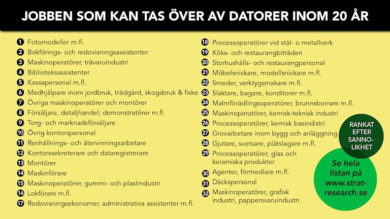Jobb som kan försvinna om 20 år. Foto: Sveriges Radio