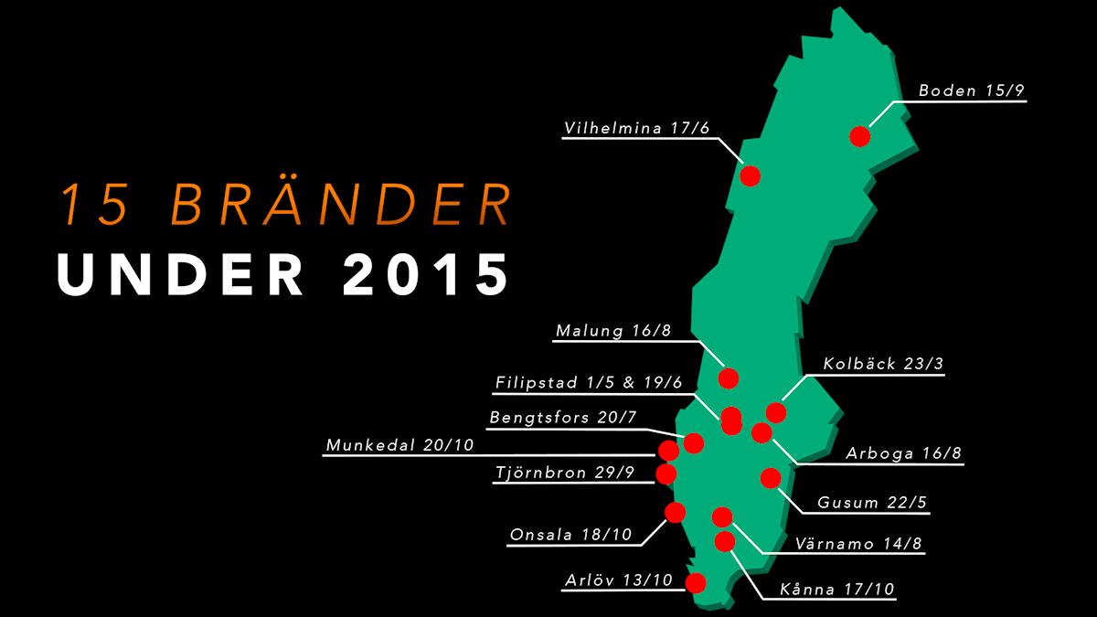 15 brandplatser under 2015