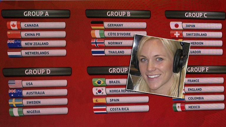 VM-lottningen med Johanna Frisk. Foto: TT och SR
