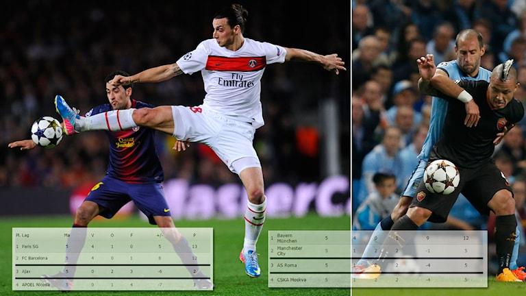 2014 Barcelona-PSG och Manchester-City-Roma med tabeller. Foto: TT, collage SR