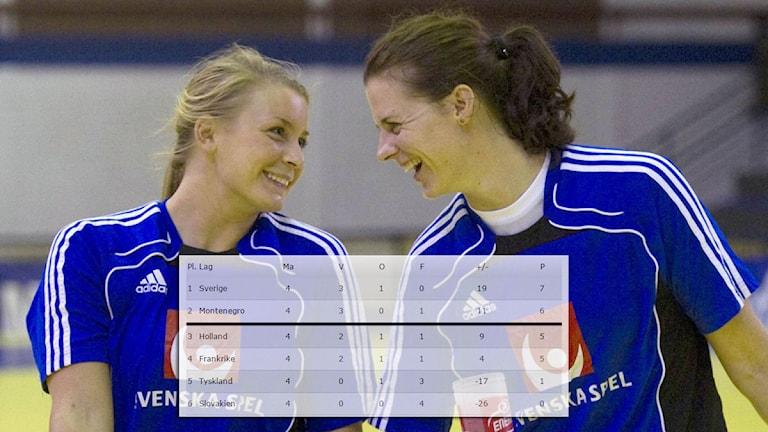 2014 Isabelle Guldén och Linnea Torstenson med EM-tabell. Foto: TT, collage SR