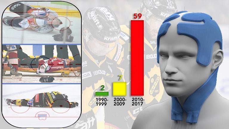 Grafik hockeyns huvudskakningar