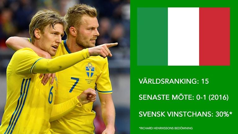 Sverige mot Italien.