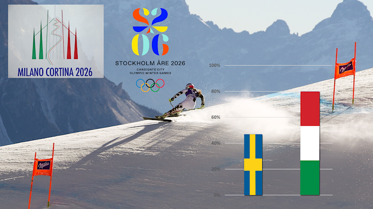 Cortina vs Stockholm 2026. Foto: TT, collage SR