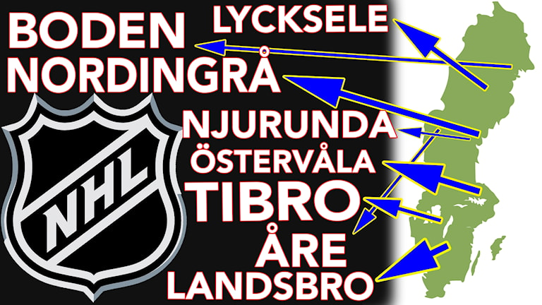 NHL-svenskaorter