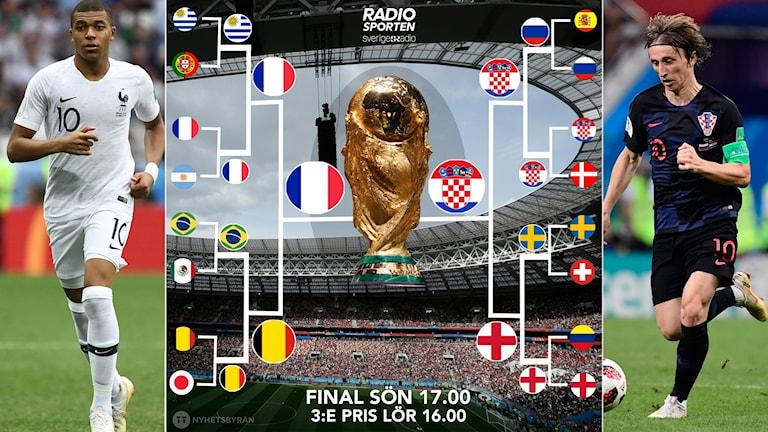Frankrike och Kroatien i VM-final