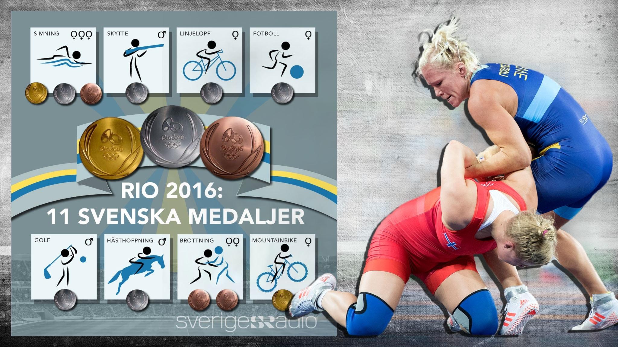 Vitryska os medaljorer dopade