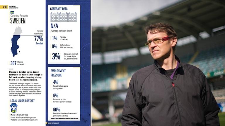 Undersökning från Fifpro & Magnus Erlingmark.