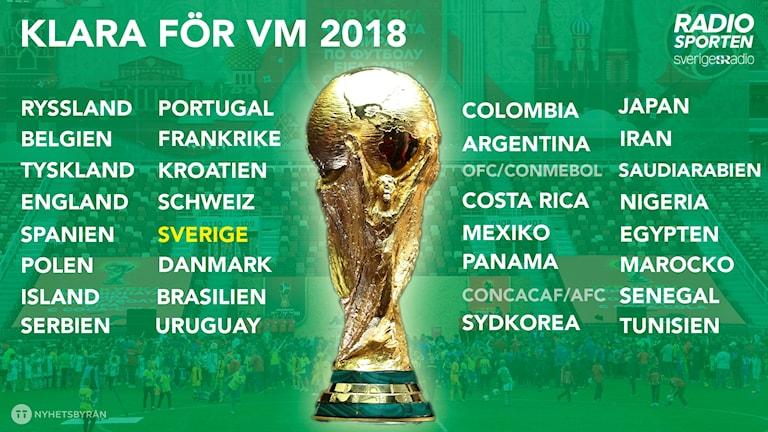 VM-klara länder.