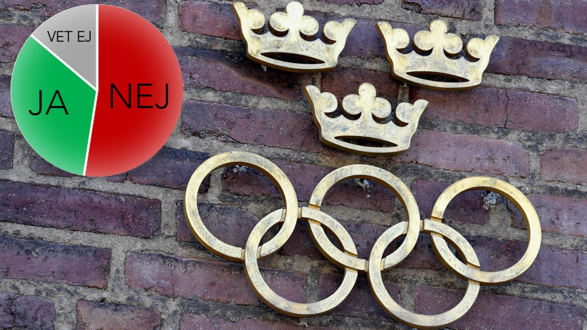 Majoritet mot ett OS i Sverige 2026 - Radiosporten