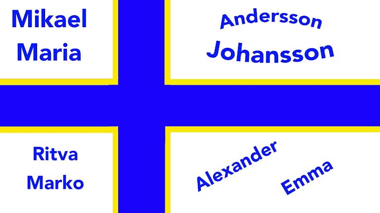 Vanligaste namnen bland sverigefinnar