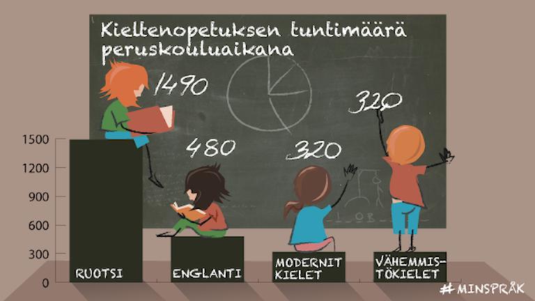 Grafik: Susanne Lindeborg/Sveriges Radio.