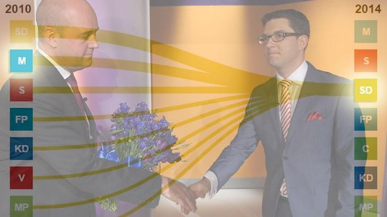 Wahlverlierer Fredrick Reinfeldt und der heimliche Gewinner der Wahl, Jimmy Åkesson von den Schwedendemokraten (Bild: SVT)