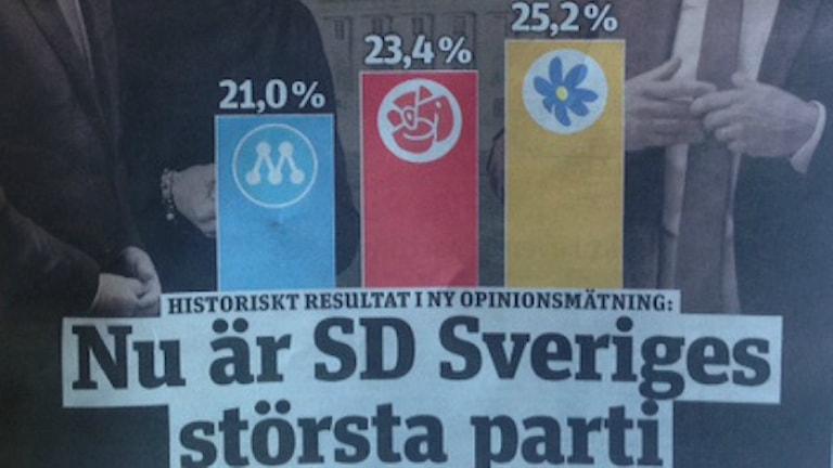 Umfrage Parteien Schweden (Foto: SR)
