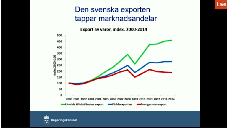 Schweden Export ((Foto: Screenshot/Regeringen)