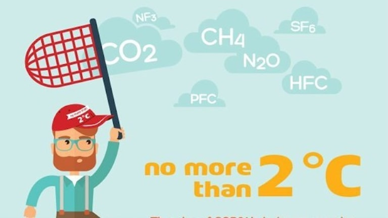 Målet med klimatmötet är att begränsa den globala uppvärmningen till två grader. Foto: COP21.