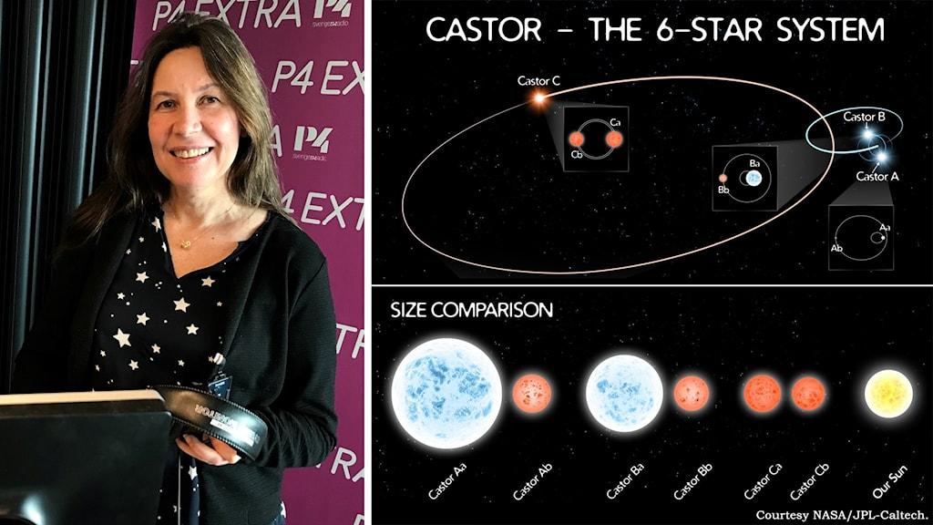 Maria Sundin och Castors sex stjärnor.