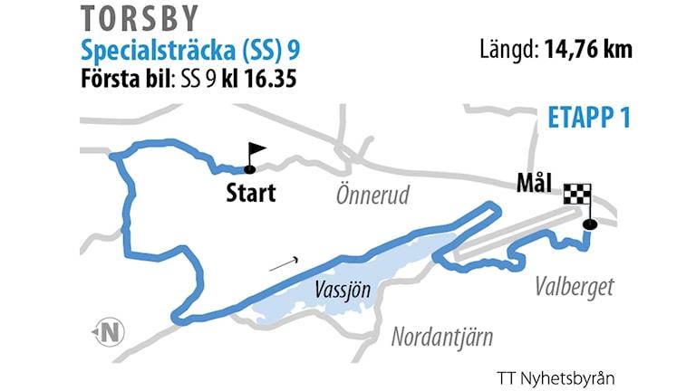 Grafik över SS 9 Torsby 2.