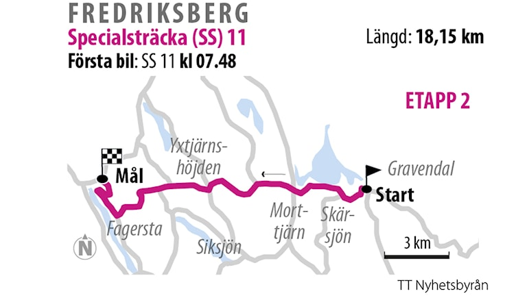 Grafik över SS 11 Fredriksberg 1.