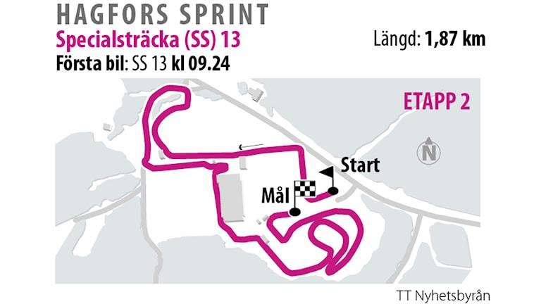Grafik över SS 13 Hagfors Sprint 1.
