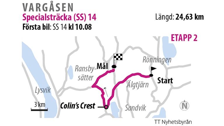 Grafik över SS 14 Vargåsen 1.
