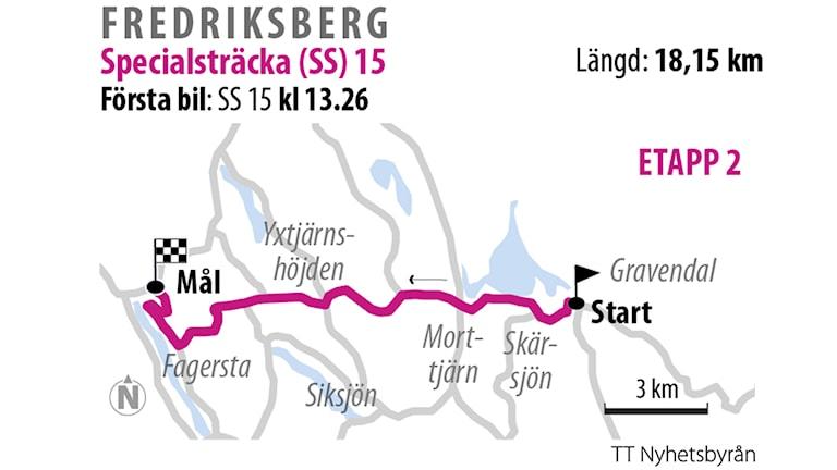 Grafik över SS 15 Fredriksberg 2.