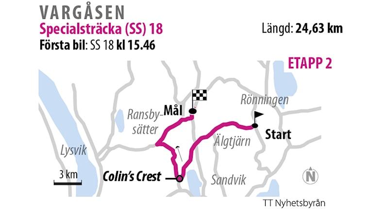 Grafik över SS 18 Vargåsen 2.