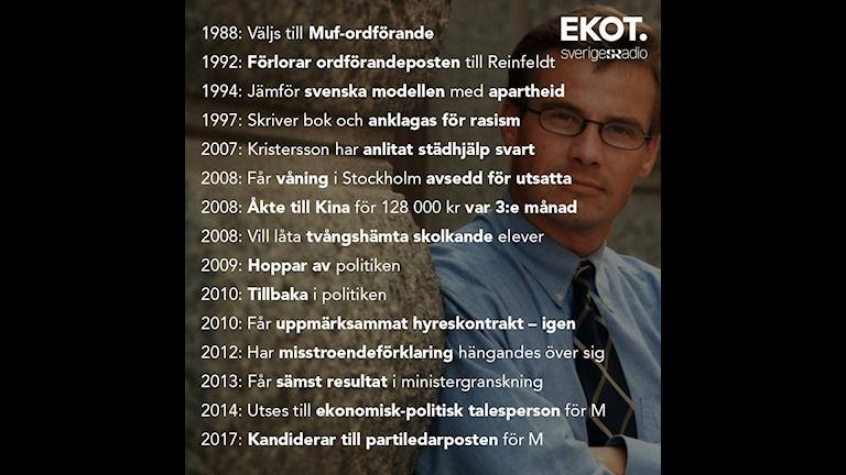 Ekot skandaltweet om Kristersson