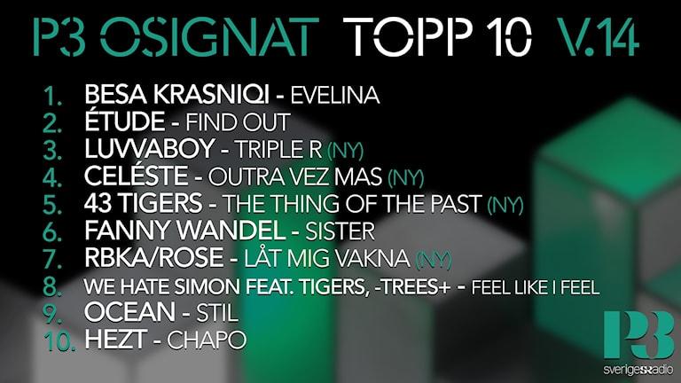 Veckans P3 Osignat - Topp 10.
