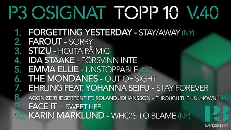 P3 Osignat - Topp 10 vecka 40.
