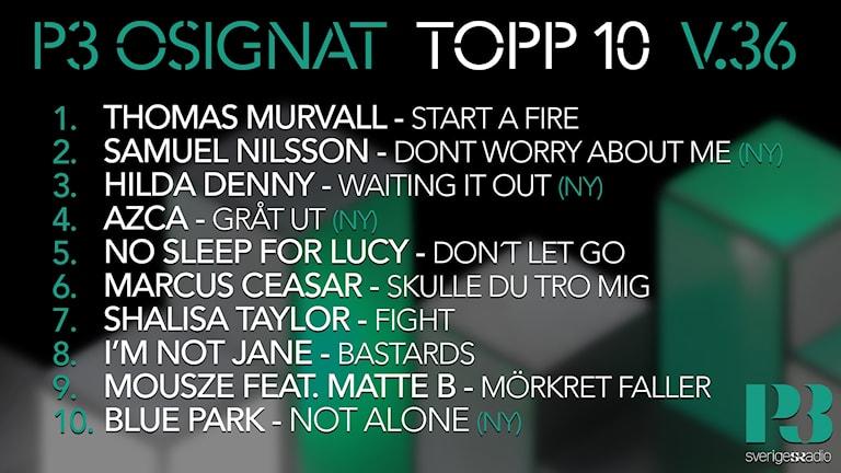P3 Osignat - Topp 10 vecka 36