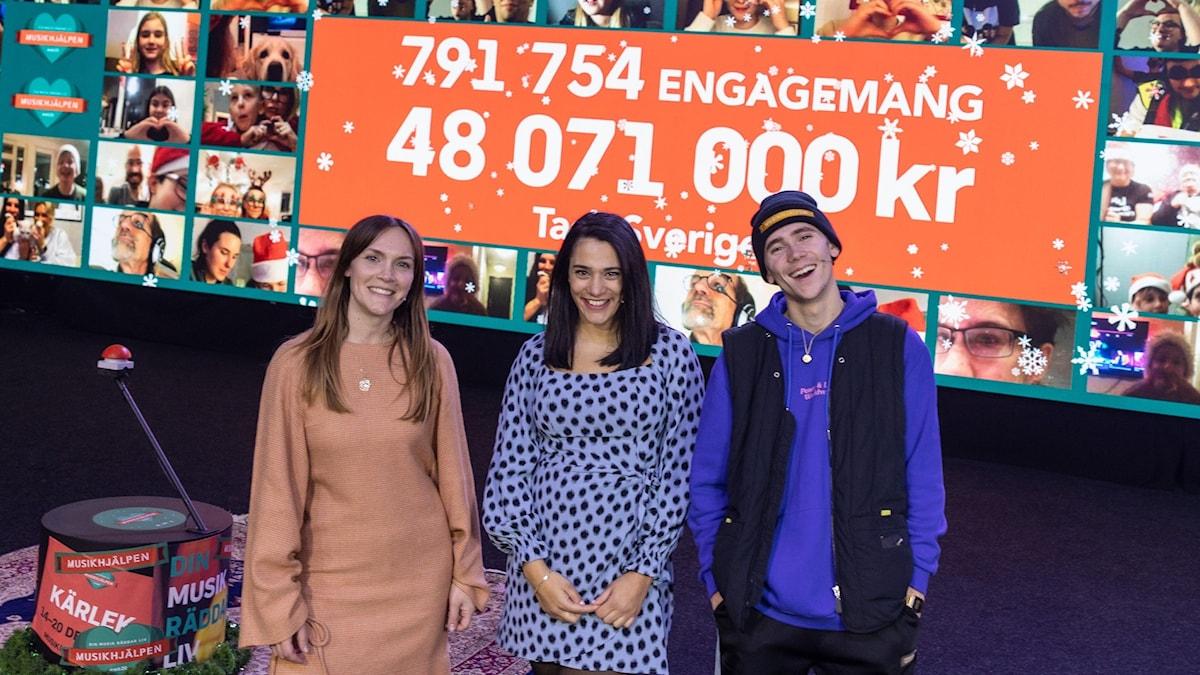 Brita Zackari, Farah Abadi och Felix Sandman står framför en stor tv-skärm där det står 791 754 engagemang och 48 071 000 kronor