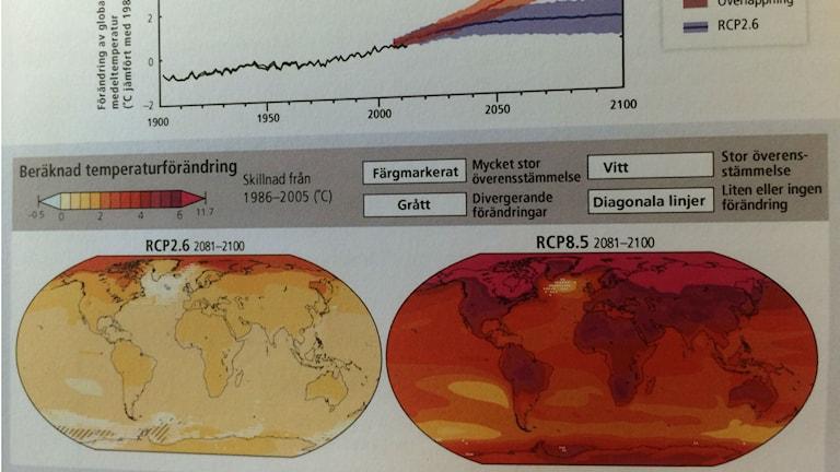 Två framtida scenarier. Minskar vi utsläppen idag kan vi fortfarande hålla tvågradersmålet . Annars räknar FN:s klimatpanel med en temperaturökning på ca fyra grader  före 2100. Bild ur rapporten: Effekter, anpassning och sårbarhet.