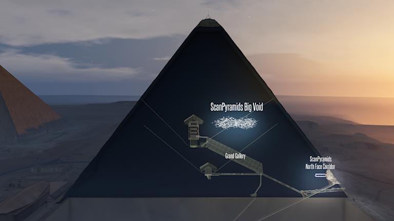 hålrummet syns som ett litet moln snett till höger om pyramidens mitt