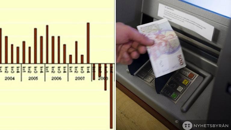graf och bankomat