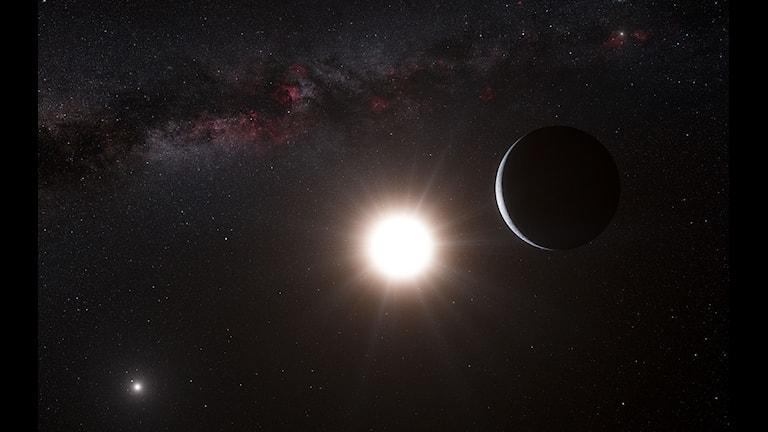 Planet på avstånd från stjärna