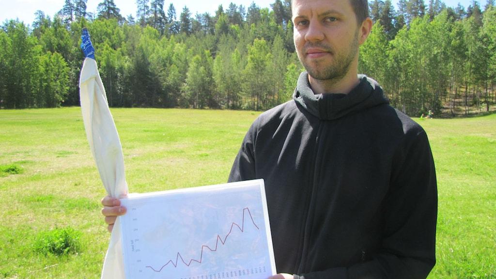 Graf över antalet TBE-fall som ökat de senaste tio åren i Sverige. Man som håller vit flagga, forskare intill skogsparti.